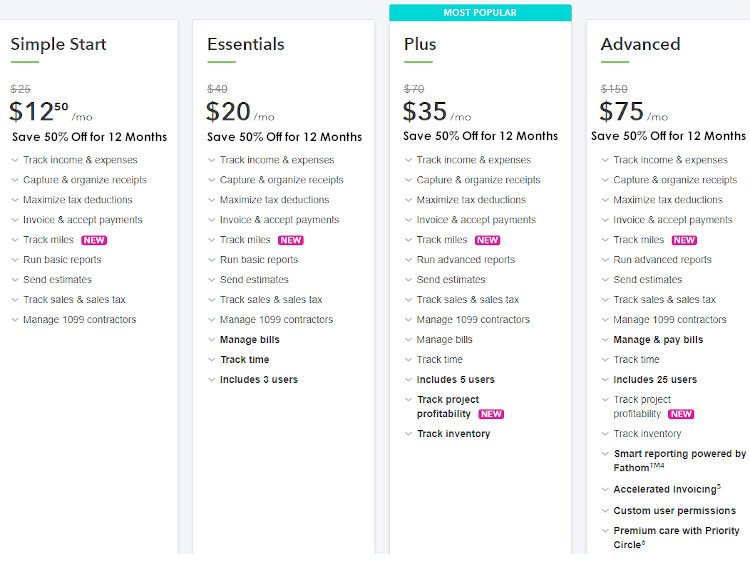 QuickBooks Online Best Sale Pricing